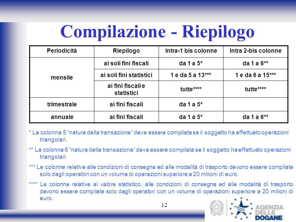 Compilazione - Riepilogo