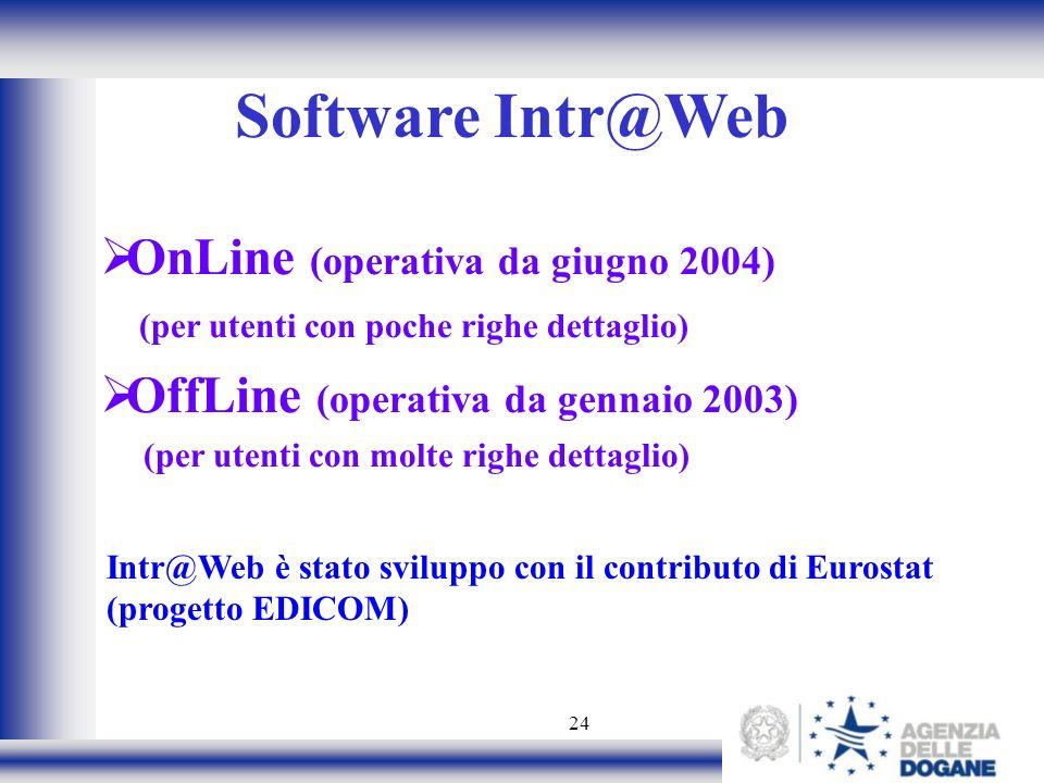 Agenzia delle Dogane 27/03/2017. Software Intr@Web. OnLine (operativa da giugno 2004) (per utenti con poche righe dettaglio)