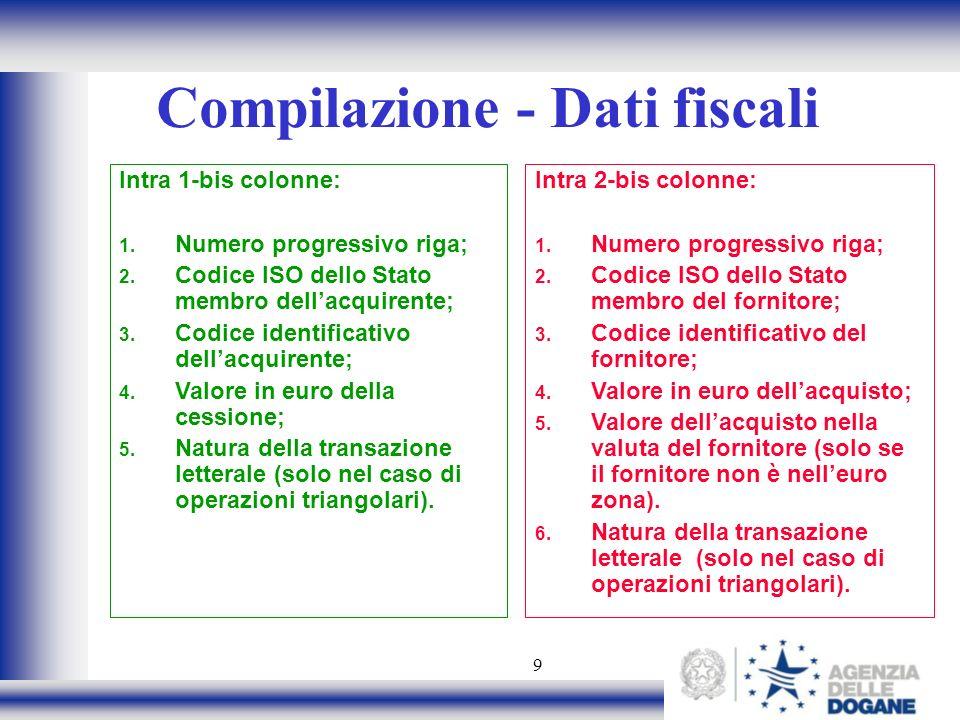 Compilazione - Dati fiscali