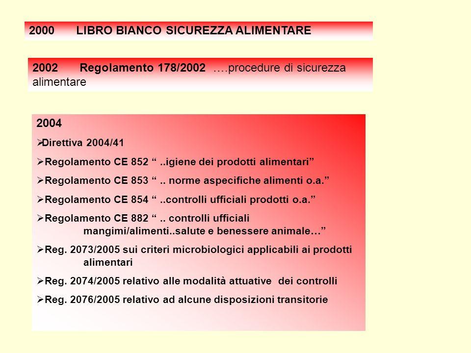 2000 LIBRO BIANCO SICUREZZA ALIMENTARE