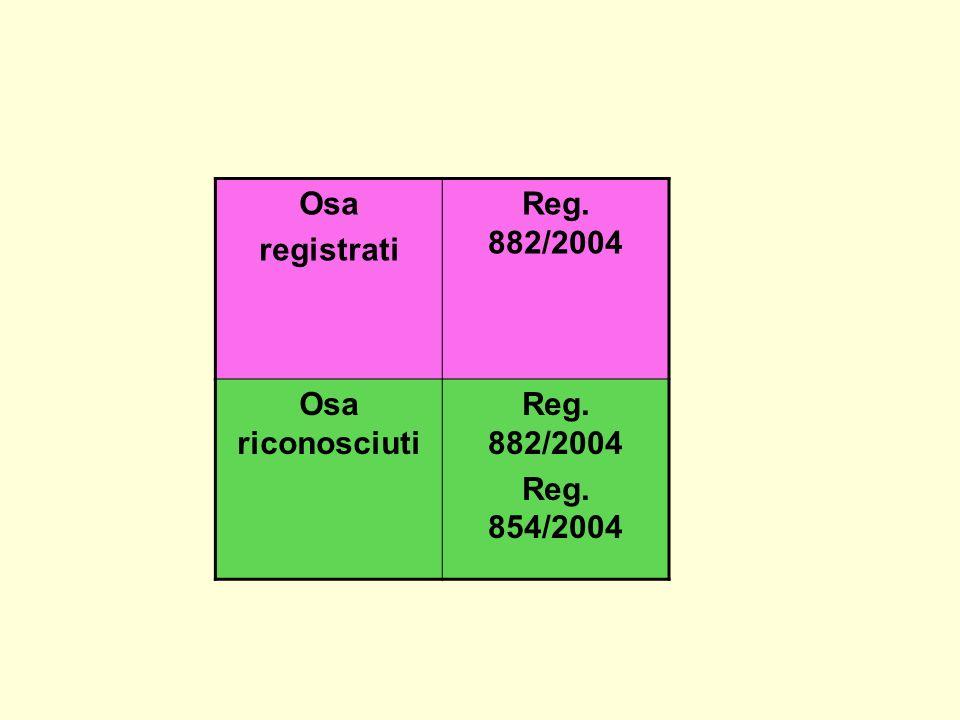 Osa registrati Reg. 882/2004 Osa riconosciuti Reg. 854/2004