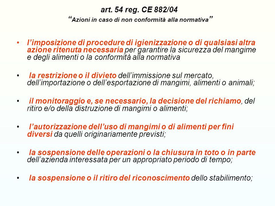 art. 54 reg. CE 882/04 Azioni in caso di non conformità alla normativa