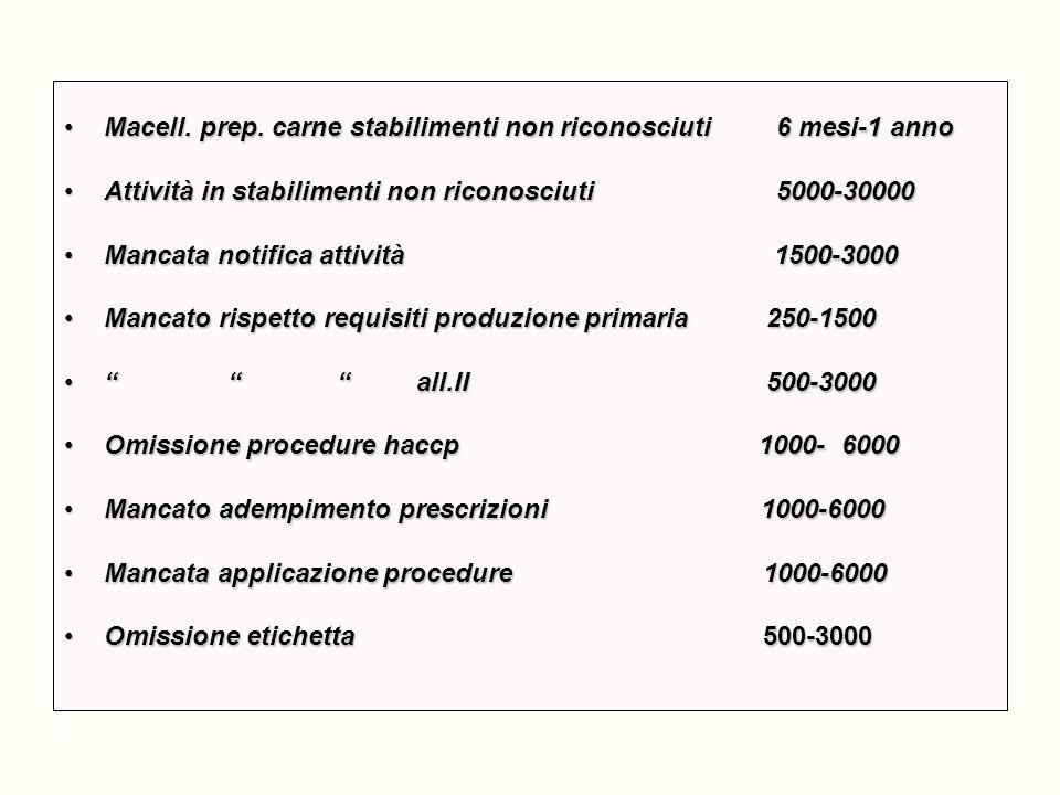 Macell. prep. carne stabilimenti non riconosciuti 6 mesi-1 anno