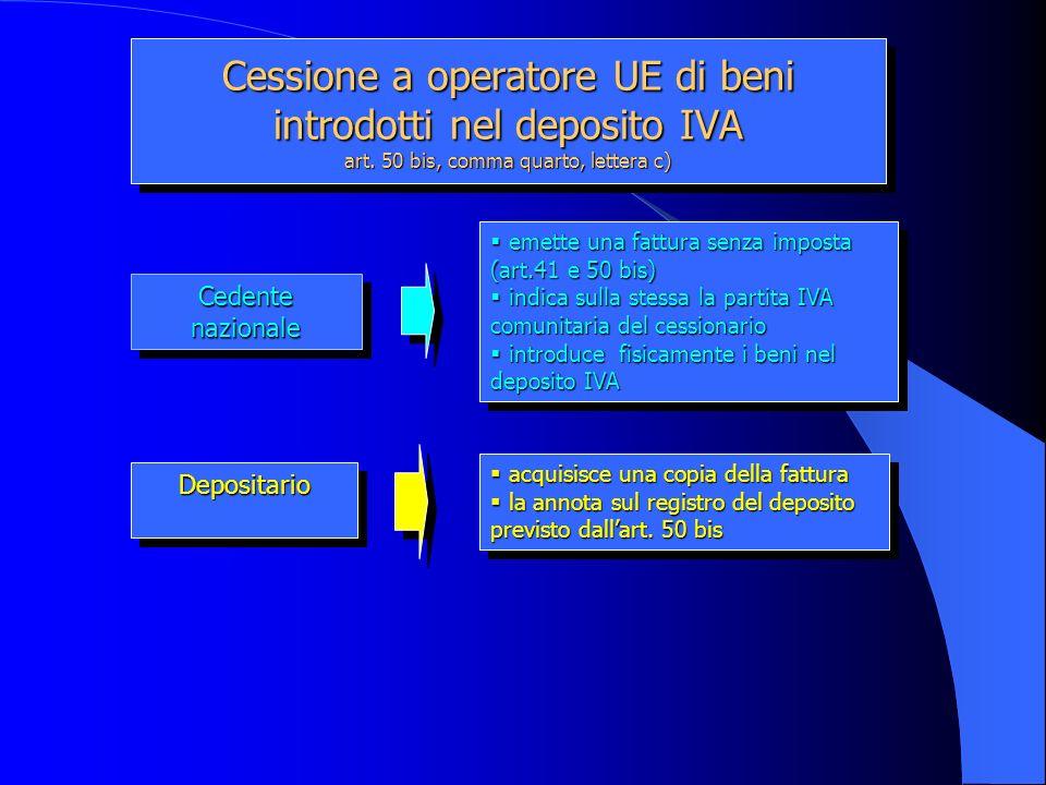 Cessione a operatore UE di beni introdotti nel deposito IVA art