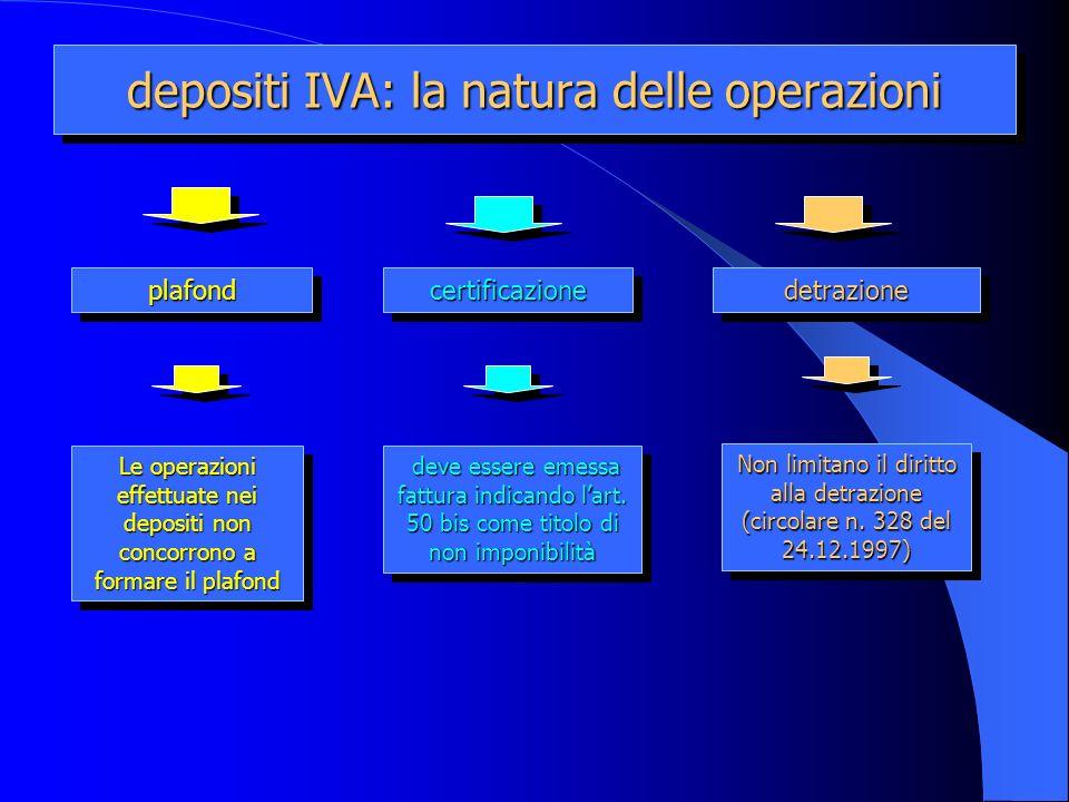 depositi IVA: la natura delle operazioni