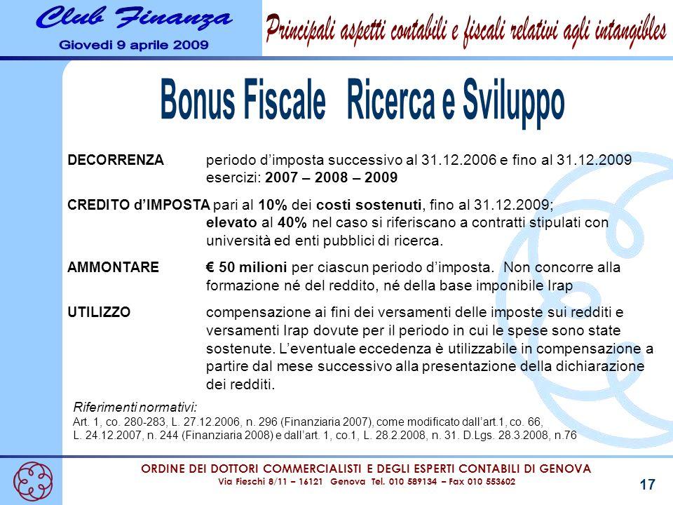 Bonus Fiscale Ricerca e Sviluppo
