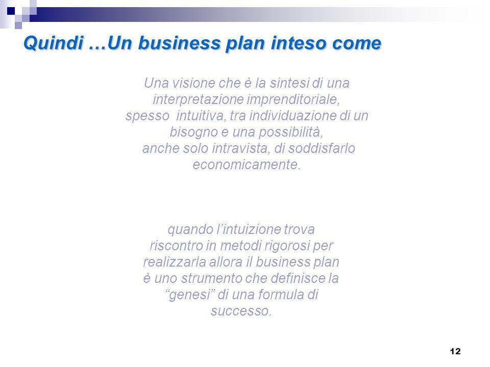 Quindi …Un business plan inteso come