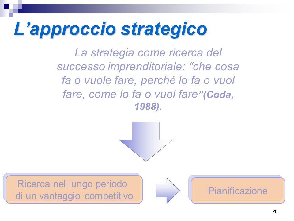 L'approccio strategico