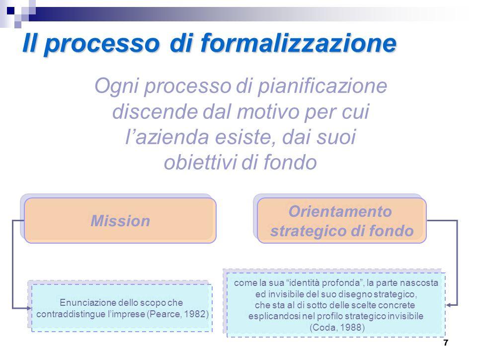 Il processo di formalizzazione