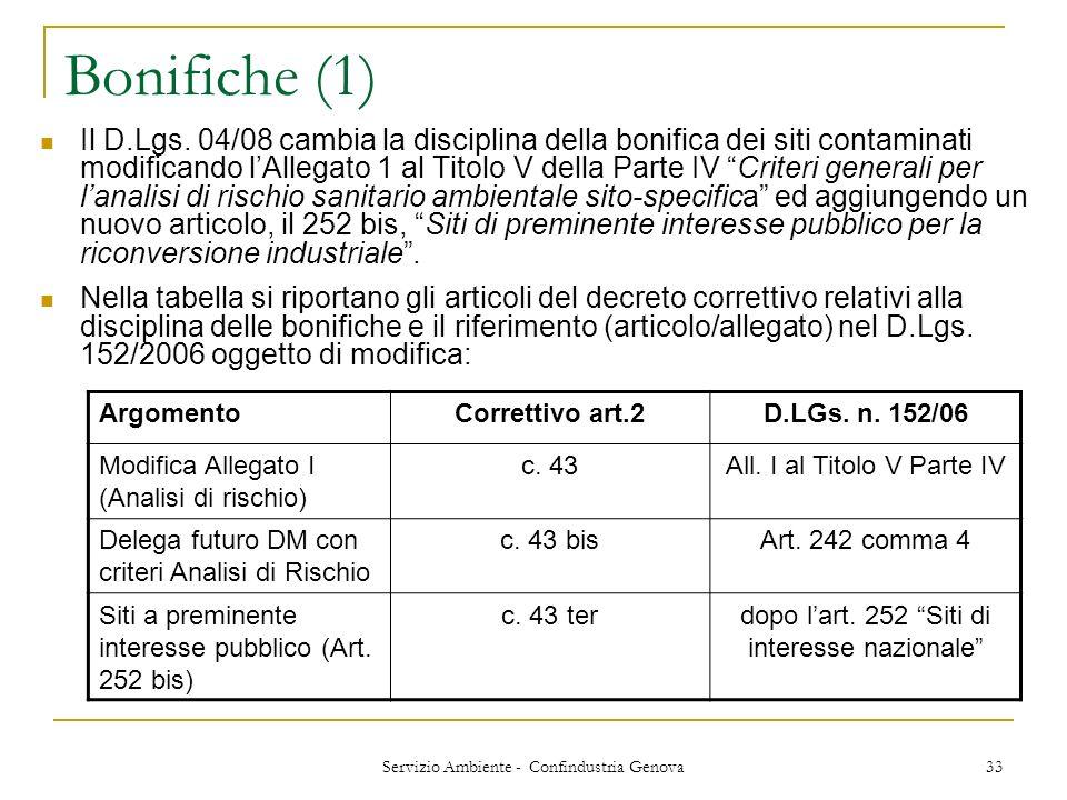 Bonifiche (1)