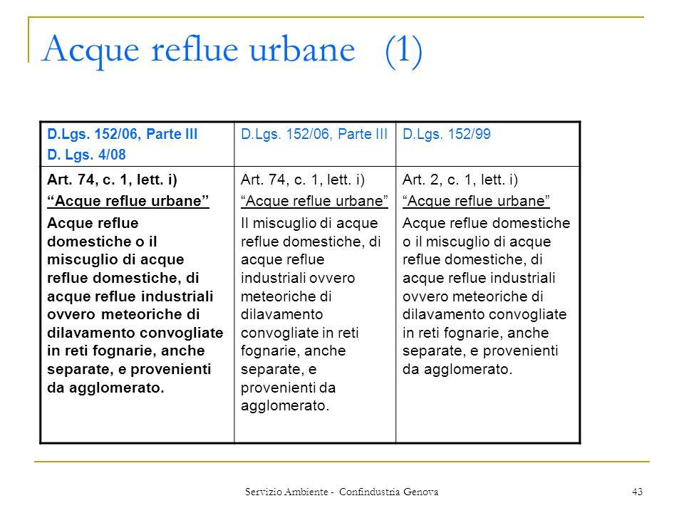 Servizio Ambiente - Confindustria Genova