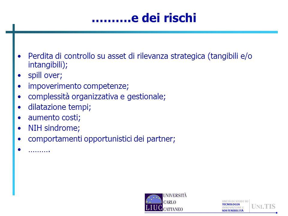 ……….e dei rischi Perdita di controllo su asset di rilevanza strategica (tangibili e/o intangibili);