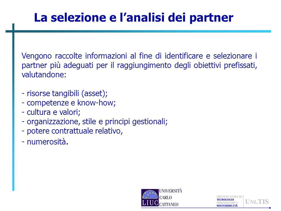 La selezione e l'analisi dei partner
