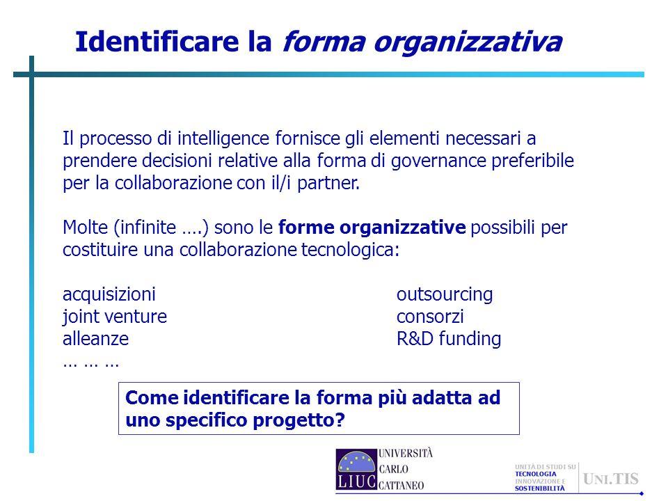 Identificare la forma organizzativa