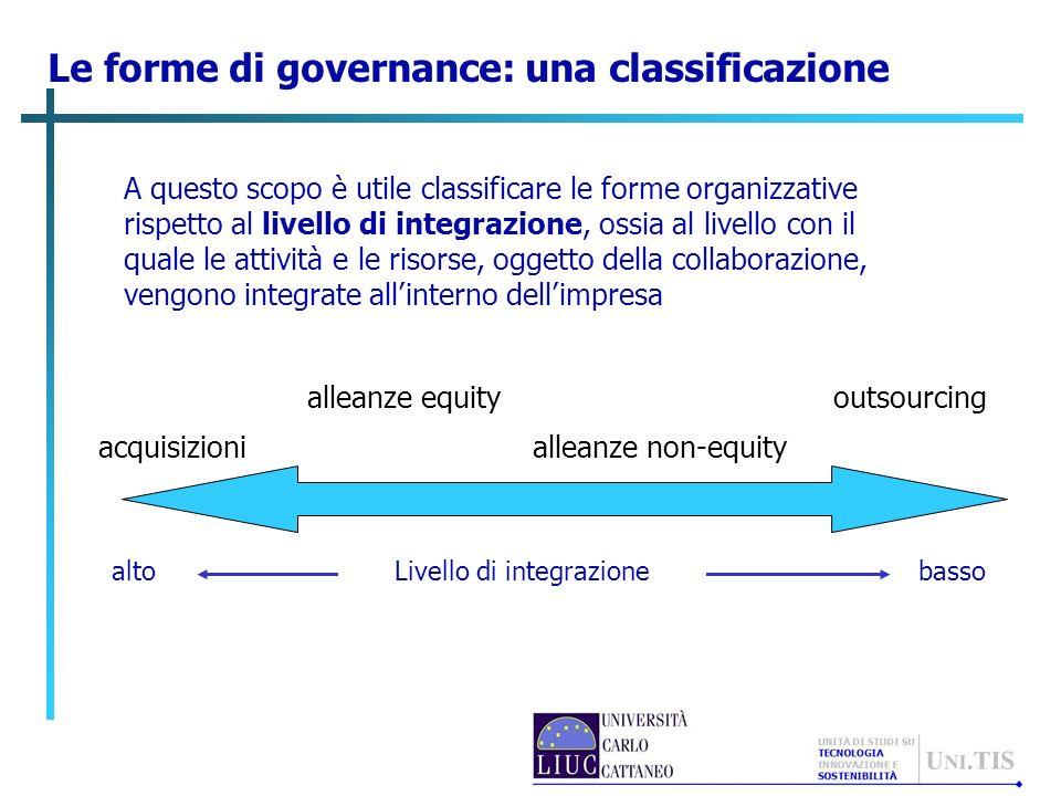 Le forme di governance: una classificazione
