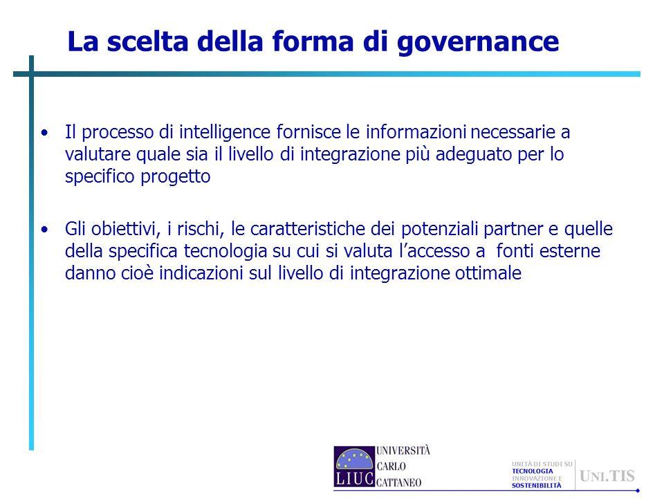 La scelta della forma di governance
