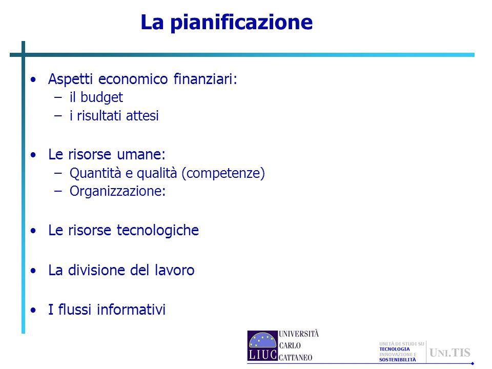 La pianificazione Aspetti economico finanziari: Le risorse umane: