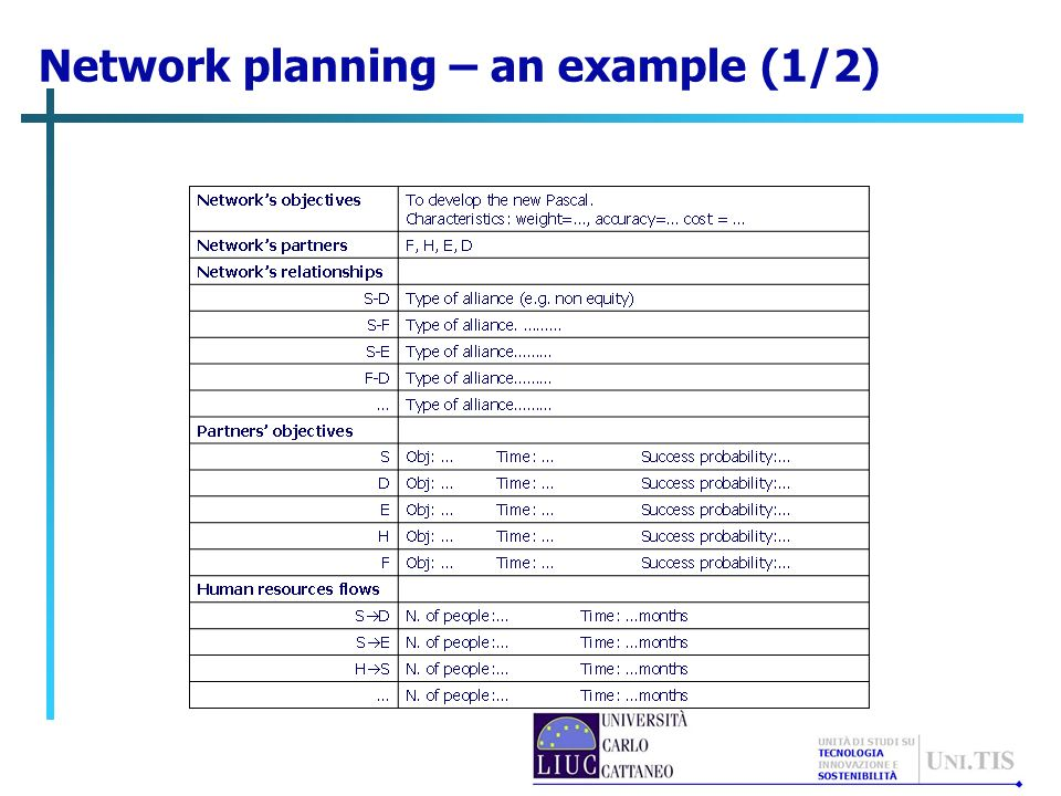 Network planning – an example (1/2)