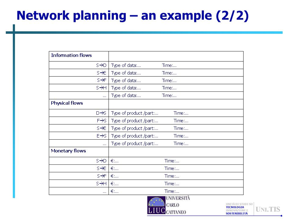 Network planning – an example (2/2)