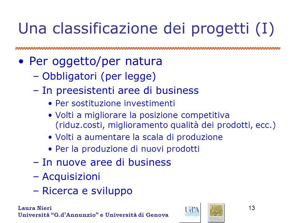 Una classificazione dei progetti (I)