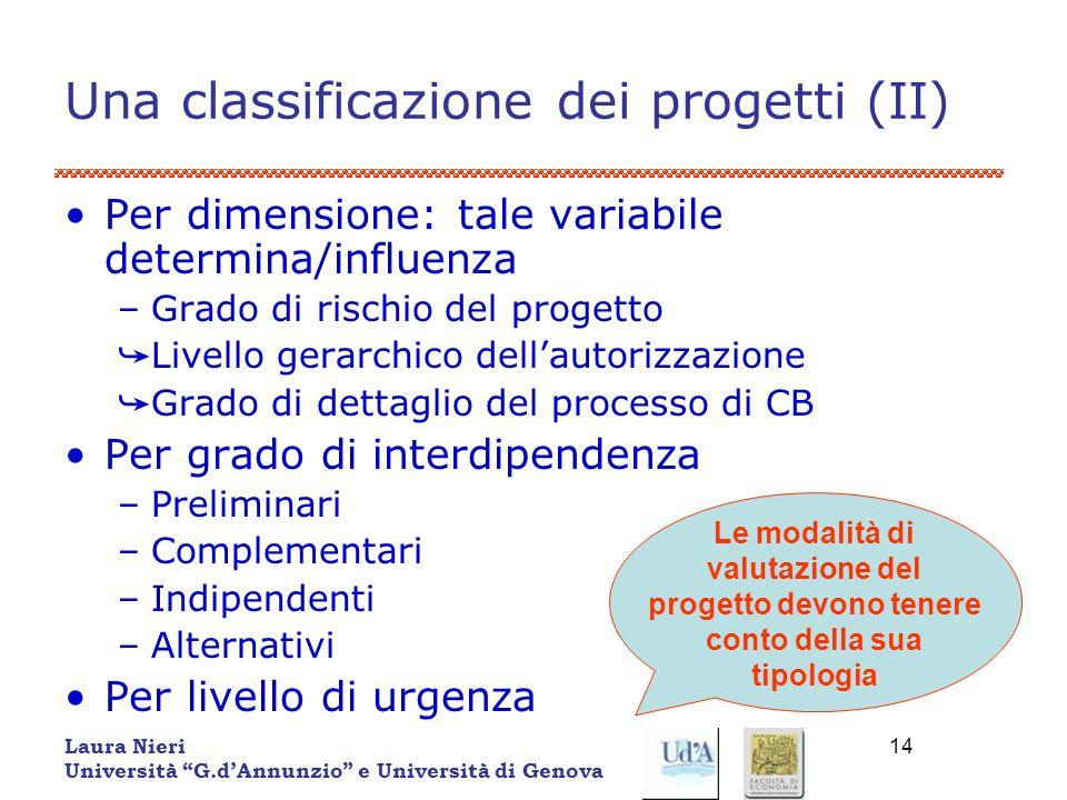 Una classificazione dei progetti (II)