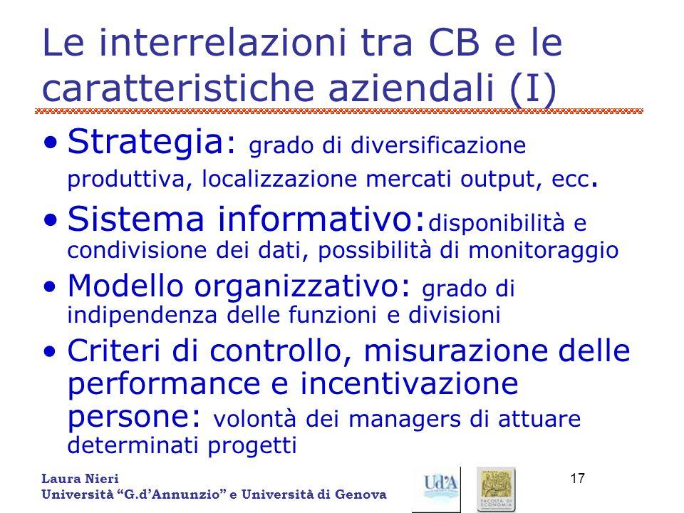 Le interrelazioni tra CB e le caratteristiche aziendali (I)