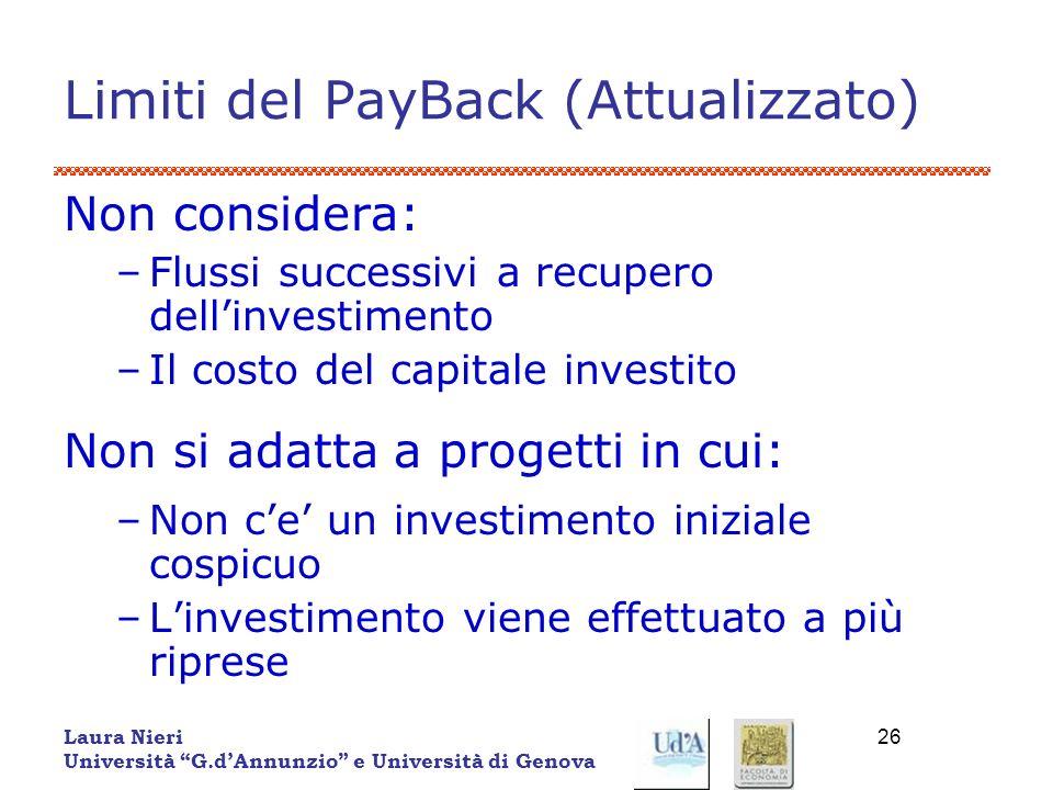 Limiti del PayBack (Attualizzato)