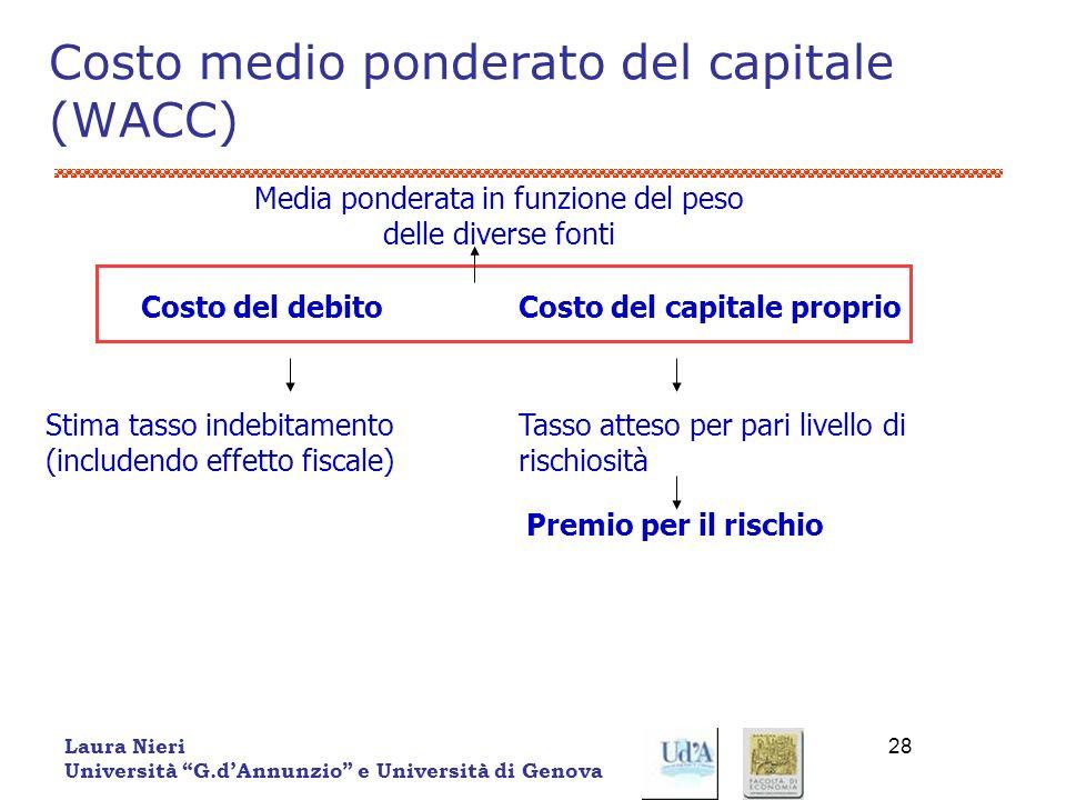 Costo medio ponderato del capitale (WACC)