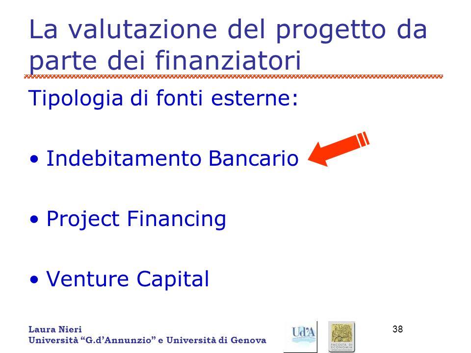 La valutazione del progetto da parte dei finanziatori