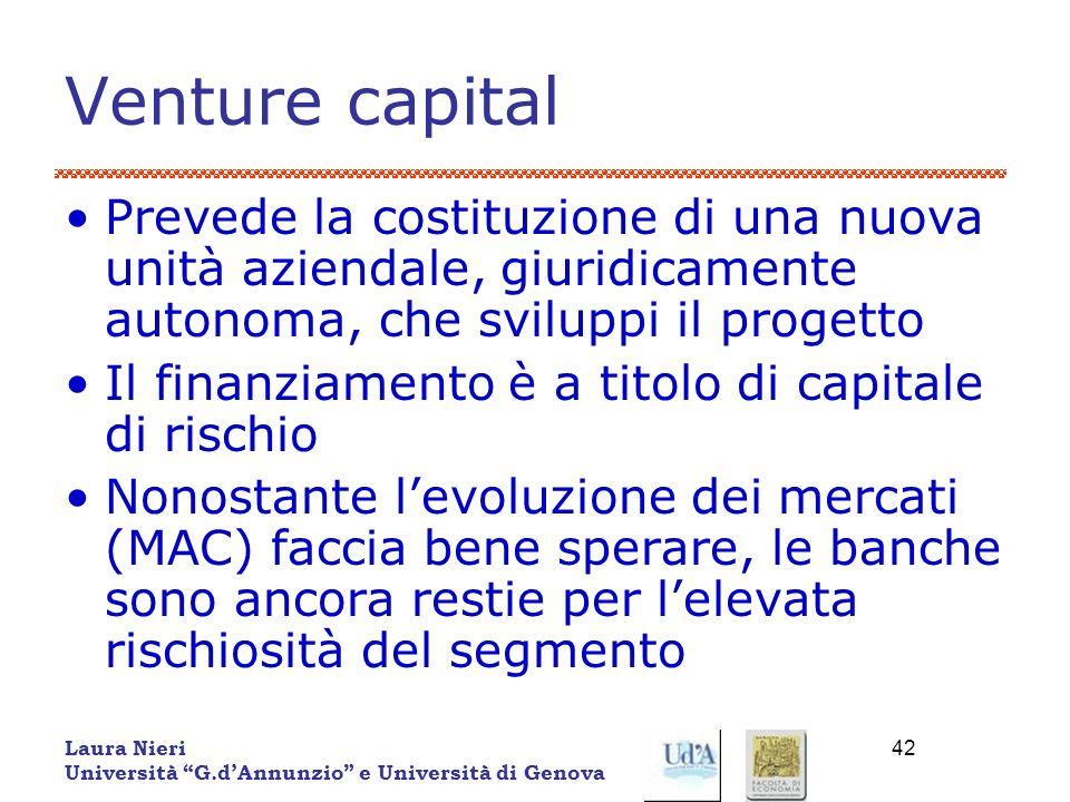 Venture capital Prevede la costituzione di una nuova unità aziendale, giuridicamente autonoma, che sviluppi il progetto.
