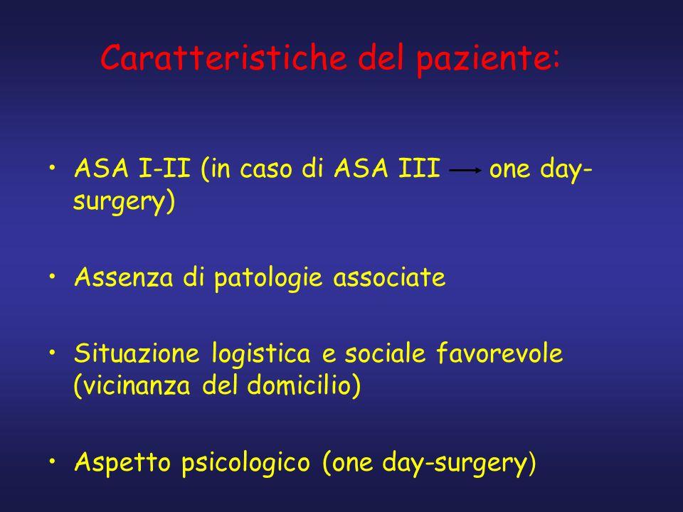 Caratteristiche del paziente: