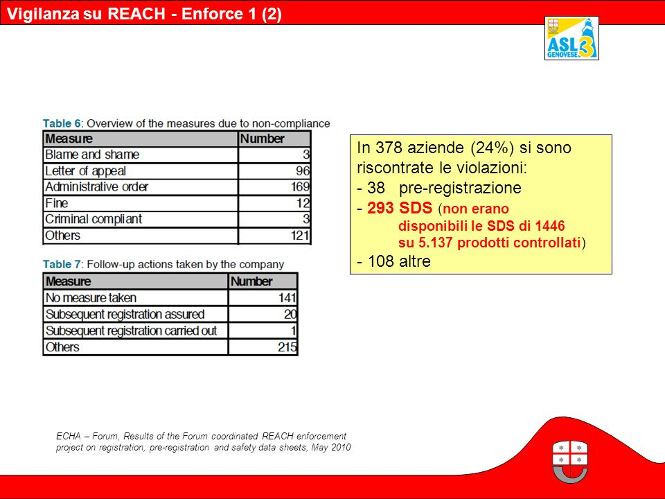 Vigilanza su REACH - Enforce 1 (2)
