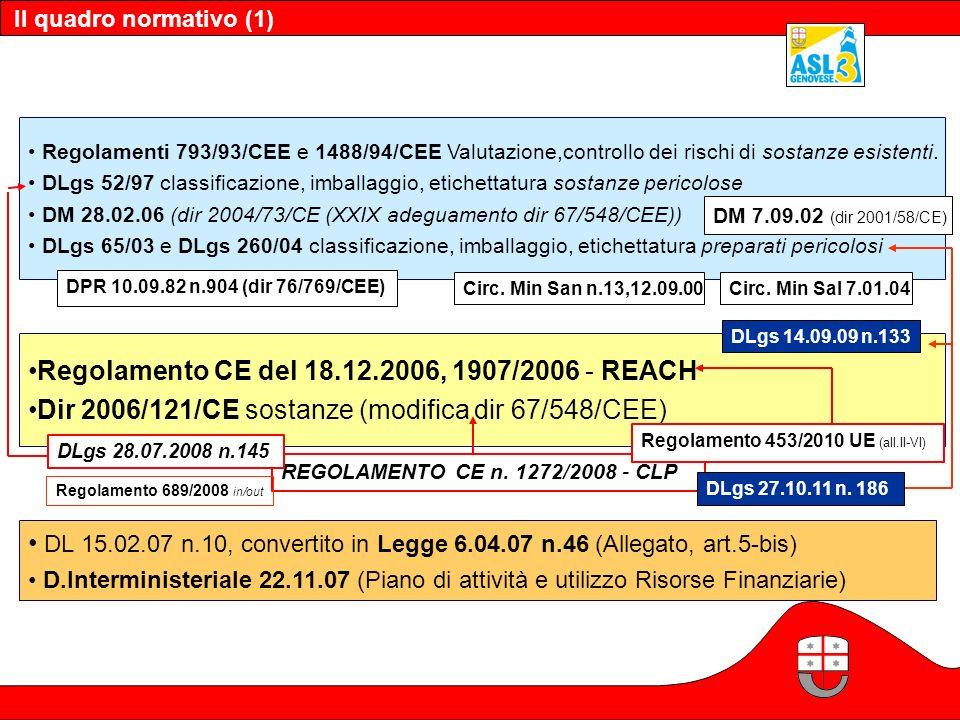 Regolamento CE del 18.12.2006, 1907/2006 - REACH