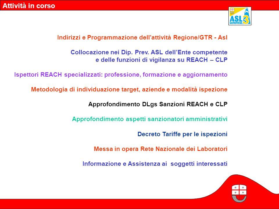 Attività in corso Indirizzi e Programmazione dell attività Regione/GTR - Asl. Collocazione nei Dip. Prev. ASL dell'Ente competente.