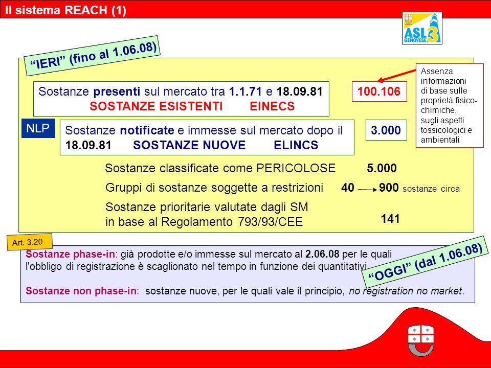 Sostanze presenti sul mercato tra 1.1.71 e 18.09.81