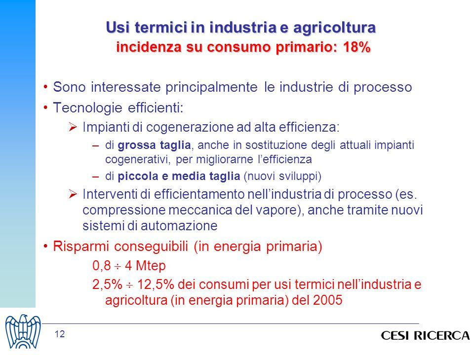 Usi termici in industria e agricoltura incidenza su consumo primario: 18%