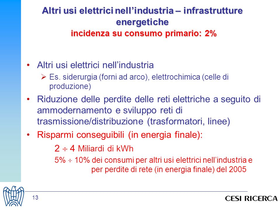 Altri usi elettrici nell'industria