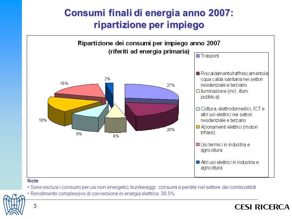 Consumi finali di energia anno 2007: ripartizione per impiego