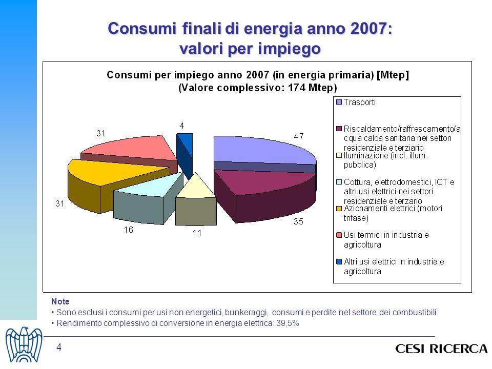 Consumi finali di energia anno 2007: valori per impiego