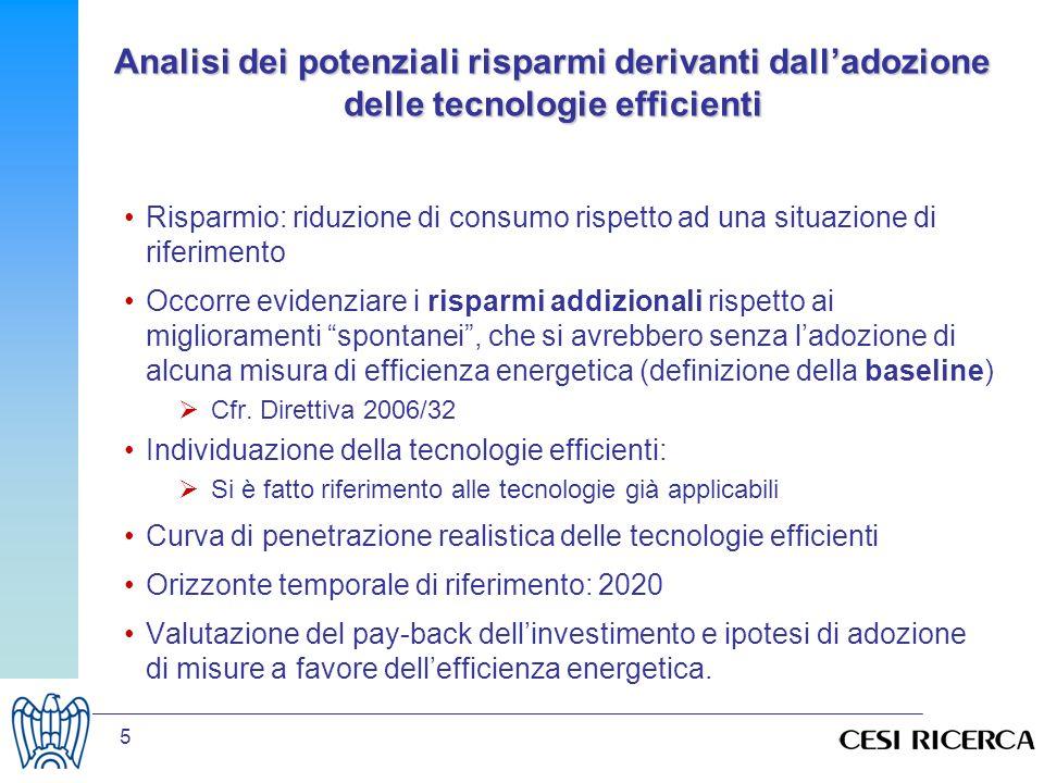 Analisi dei potenziali risparmi derivanti dall'adozione delle tecnologie efficienti