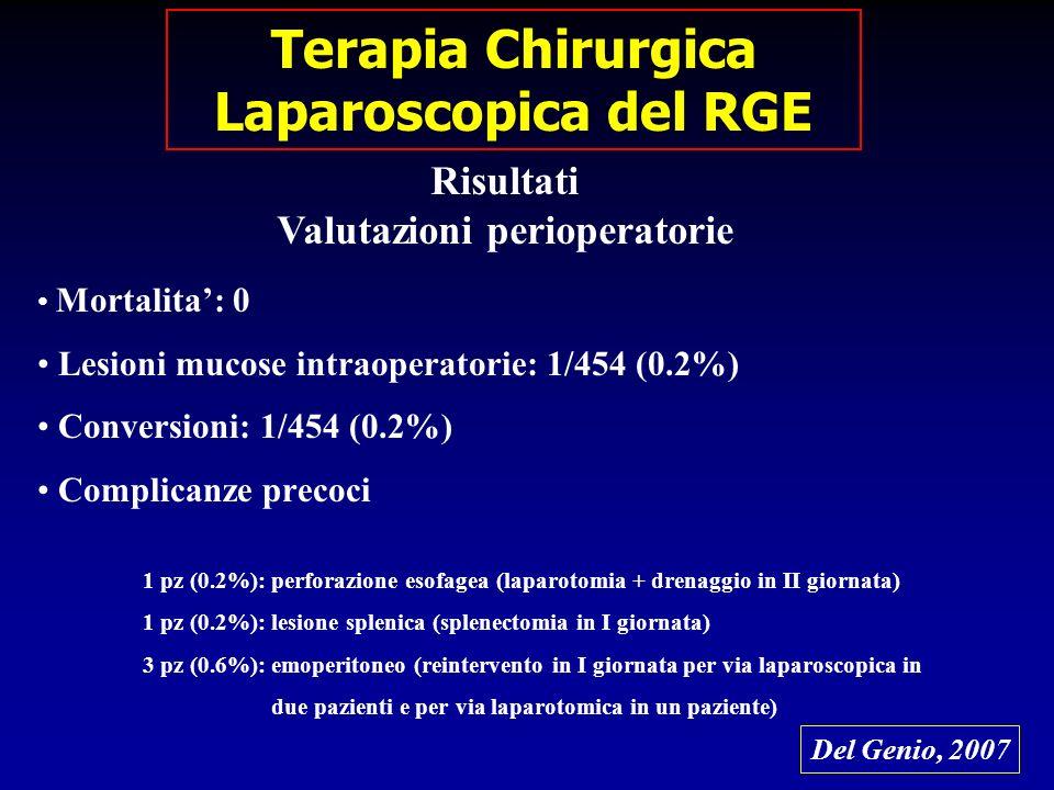 Terapia Chirurgica Laparoscopica del RGE Valutazioni perioperatorie