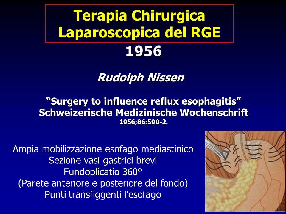 Terapia Chirurgica Laparoscopica del RGE 1956