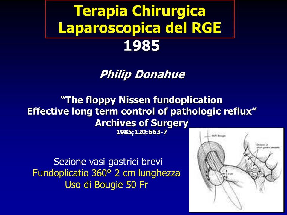 Terapia Chirurgica Laparoscopica del RGE 1985
