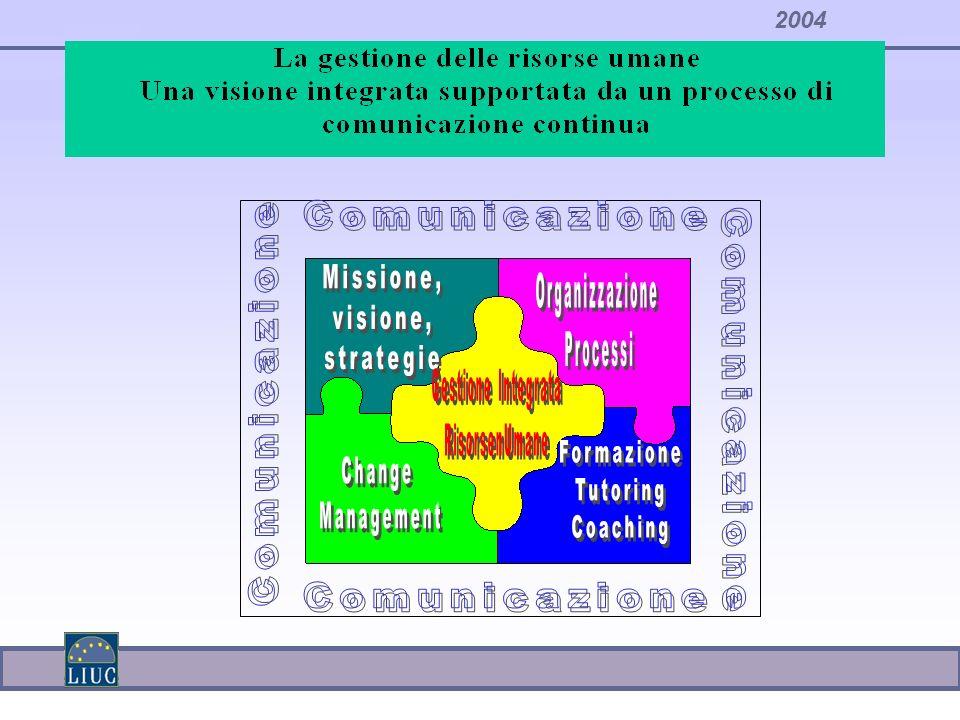 Comunicazione Missione, Comunicazione Comunicazione Organizzazione