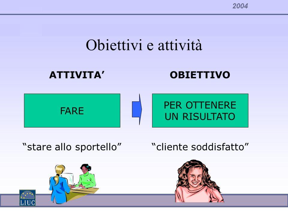 Obiettivi e attività ATTIVITA' OBIETTIVO FARE