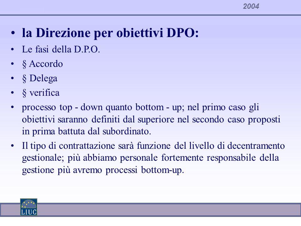 la Direzione per obiettivi DPO: