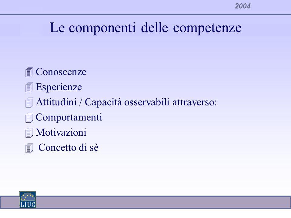 Le componenti delle competenze
