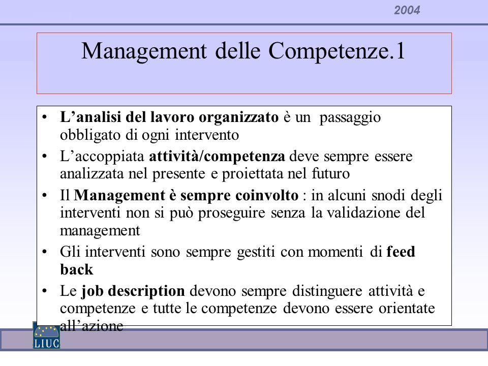 Management delle Competenze.1