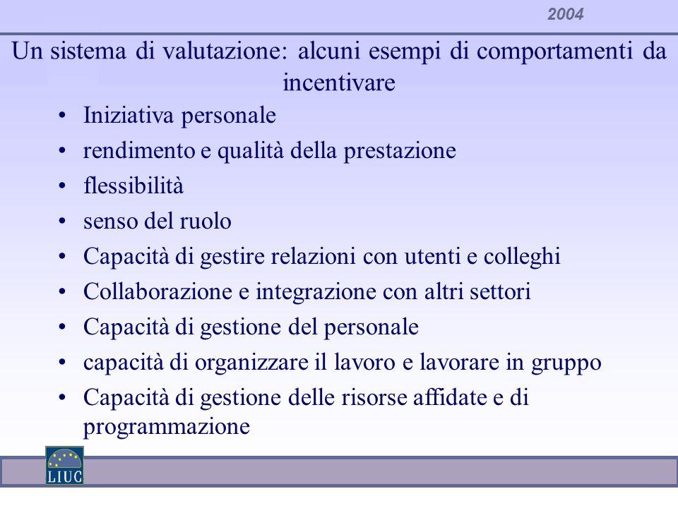 Un sistema di valutazione: alcuni esempi di comportamenti da incentivare