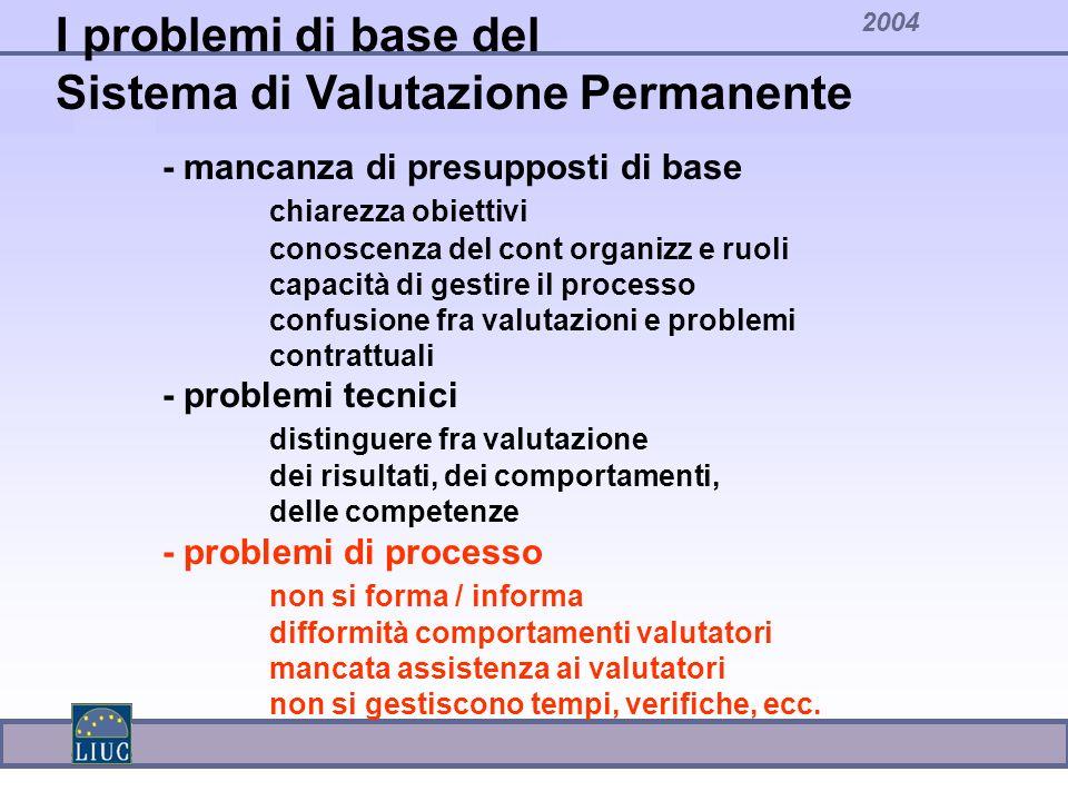 Sistema di Valutazione Permanente